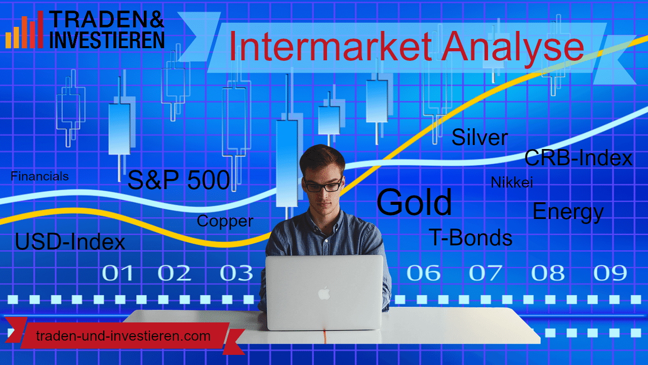 Intermarket Analyse thumbnail 1280x720